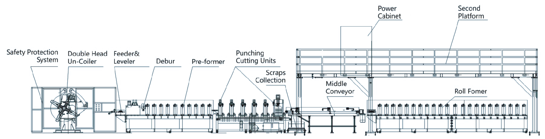 bus-bar-roll-forming-line